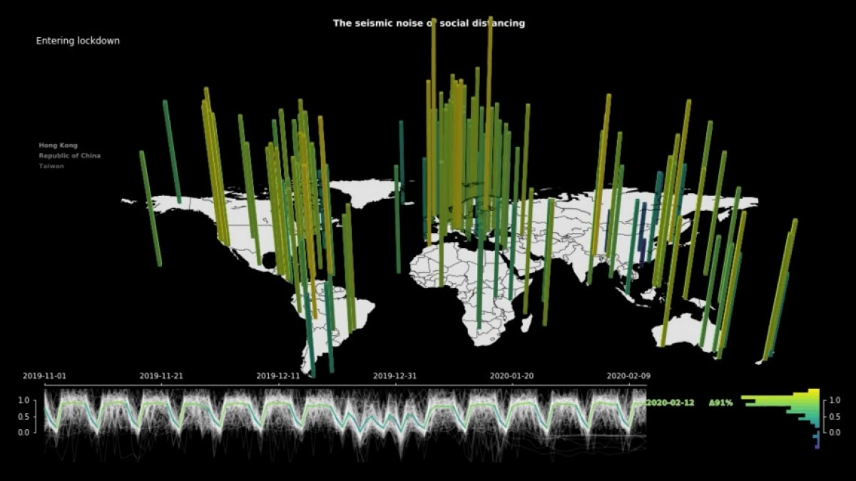 Graph of the world showing seismic noise after social distancing